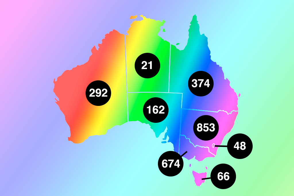 Homosexuality marriage in australia